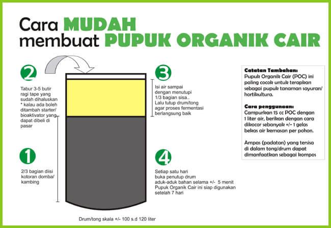 Cara Membuat Cairan Pupuk Organik